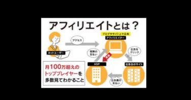 スマホでも簡単!無料で始められるブログ副業!!