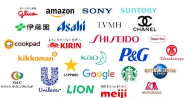 ウッディ|【戦略立案・WEB集客】初心者でも簡単に作れる強いマーケティング戦略|「外資で実践」のフレームワークを活用し、実践で勝てる戦略を作れるようになる!Part1