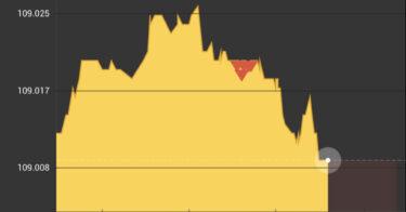 プロがひた隠しにする利確ポイントを狙ったバイナリーオプション逆張りロジック 仮想通貨やビットコイン、FX取引で勝てない方も必見です