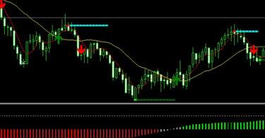 FX、GBP/AUD欧州タイム1分足スキャル手法(特典付き)